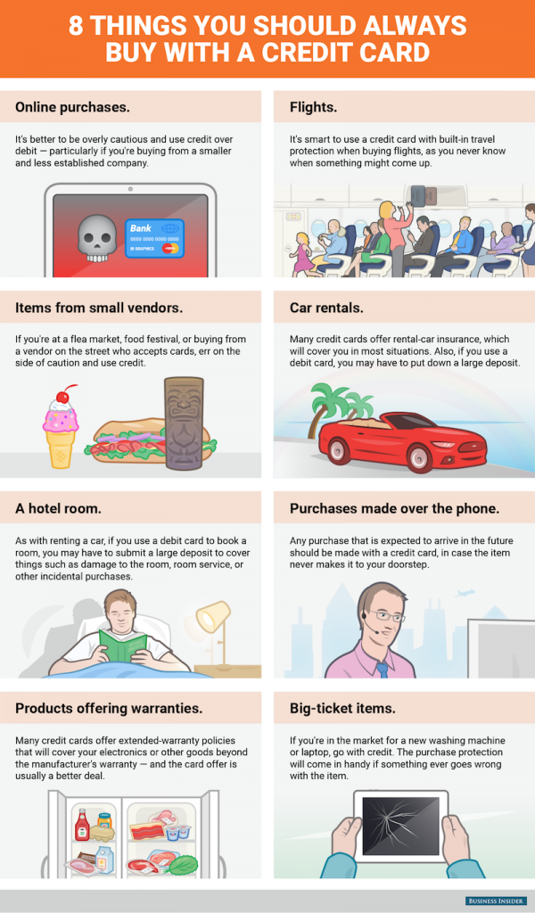 8 things you should always buy with a credit card