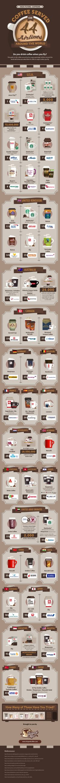 Coffee Served on 44 Airlines Around the World [Infographic]